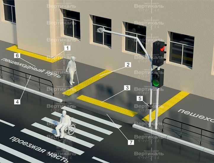 trotuar-voprosy-po-adaptacii-small.jpg