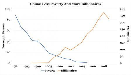 график-китайские миллионеры.jpg