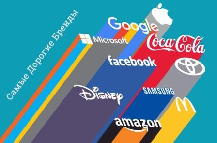 самые дорогие бренды.jpg