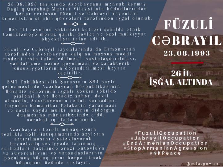 occupation Fizuli-Jabrayil.png