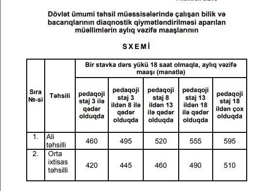 схема зарплаты1.png