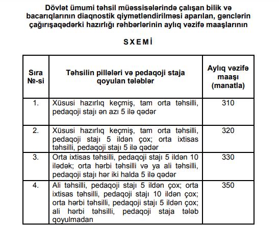 схема зарплаты2.png