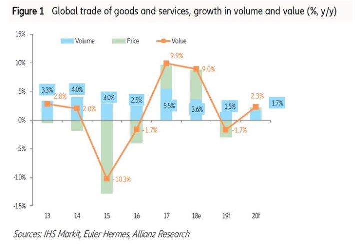 мировая экономика-1