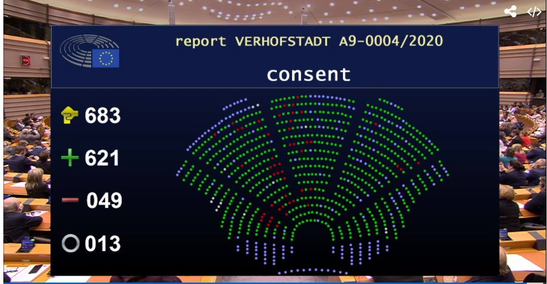 енвропарламент
