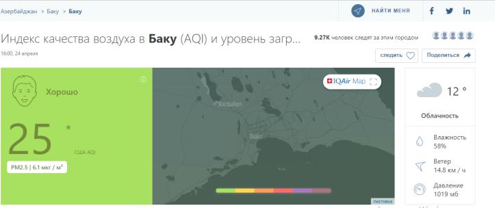 качество-воздуха Баку