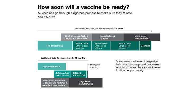 создание вакцины