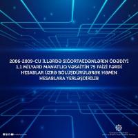ƏƏSMN: sığortaolunanlara qarşı ədalətli addım və yeni elektron təyinatlar